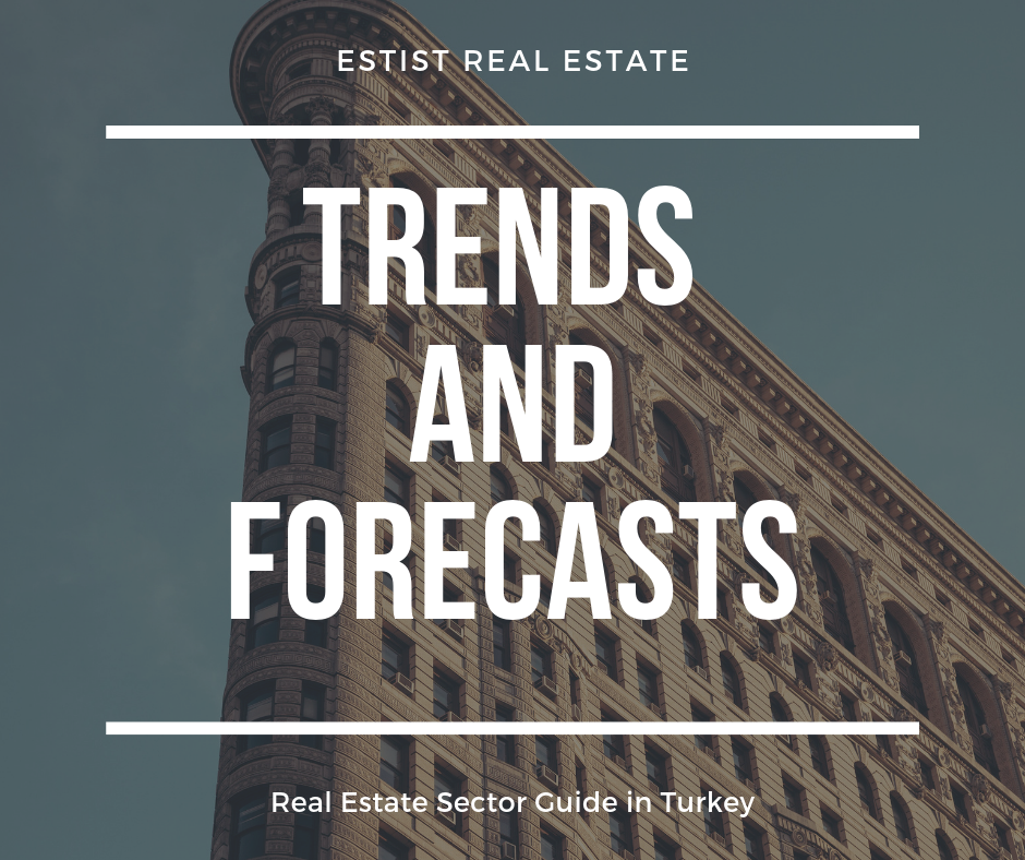 Real Estate Trends & Forecasts 2019